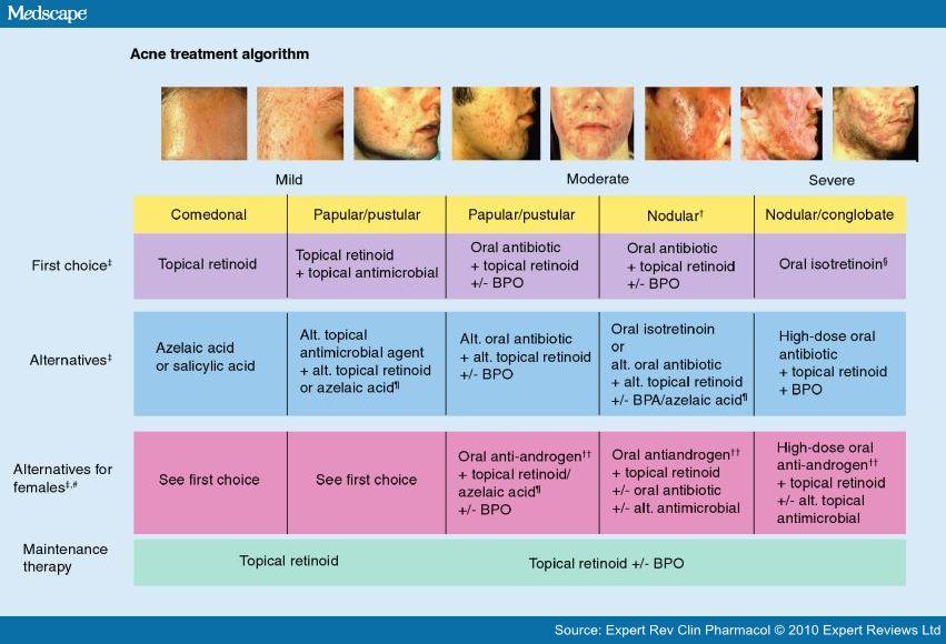Cost of plaquenil